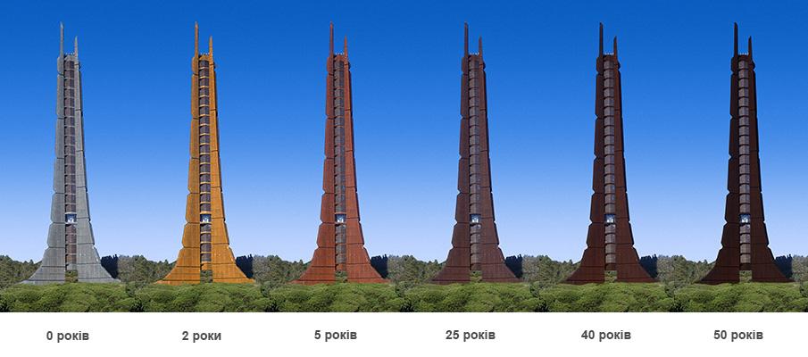 Зміна кольору сталі Cor-Ten в часі, Меморіальна вежа століття Хоккайдо, Японія