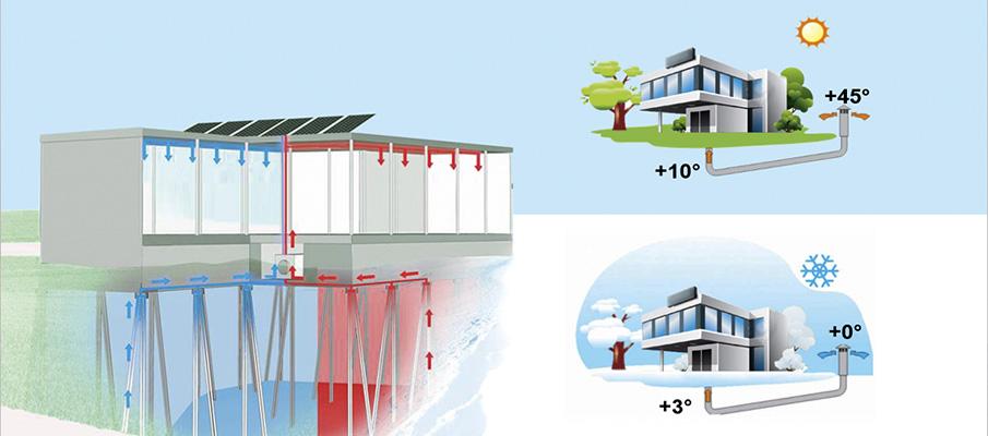 System geotermalny