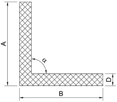 розміри кутової сендвіч-панелі