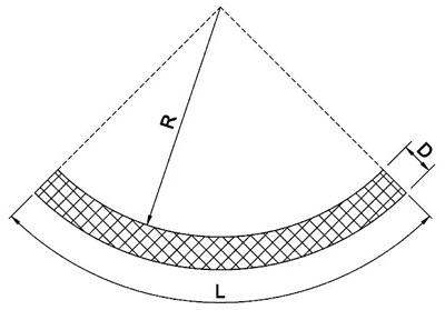 размер радиусной сэндвич-панели